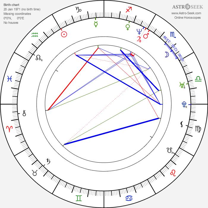 Paul Masvidal - Astrology Natal Birth Chart