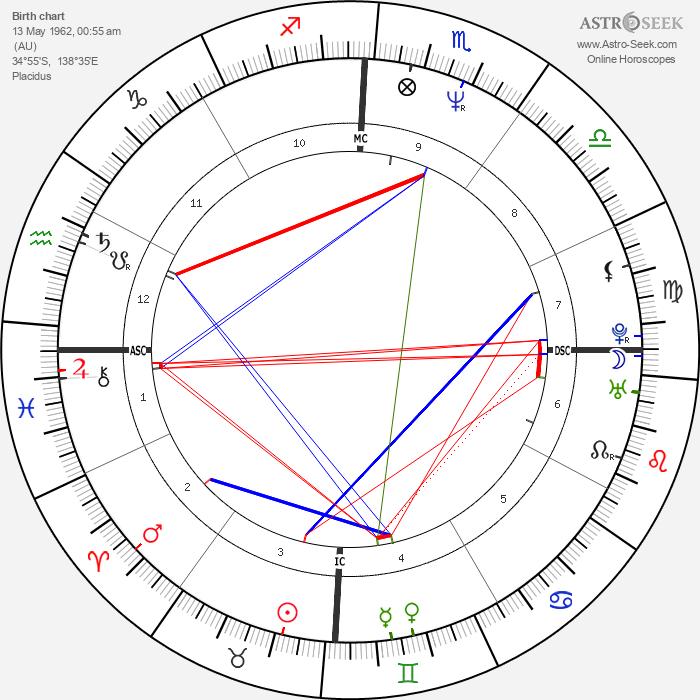 Paul McDermott - Astrology Natal Birth Chart