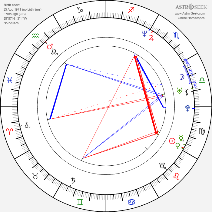 Paul McGuire - Astrology Natal Birth Chart
