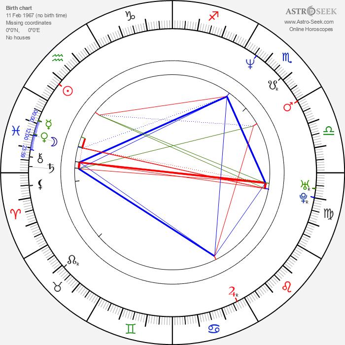 Paul McLoone - Astrology Natal Birth Chart