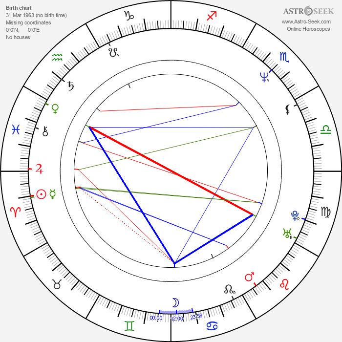 Paul Mercurio - Astrology Natal Birth Chart