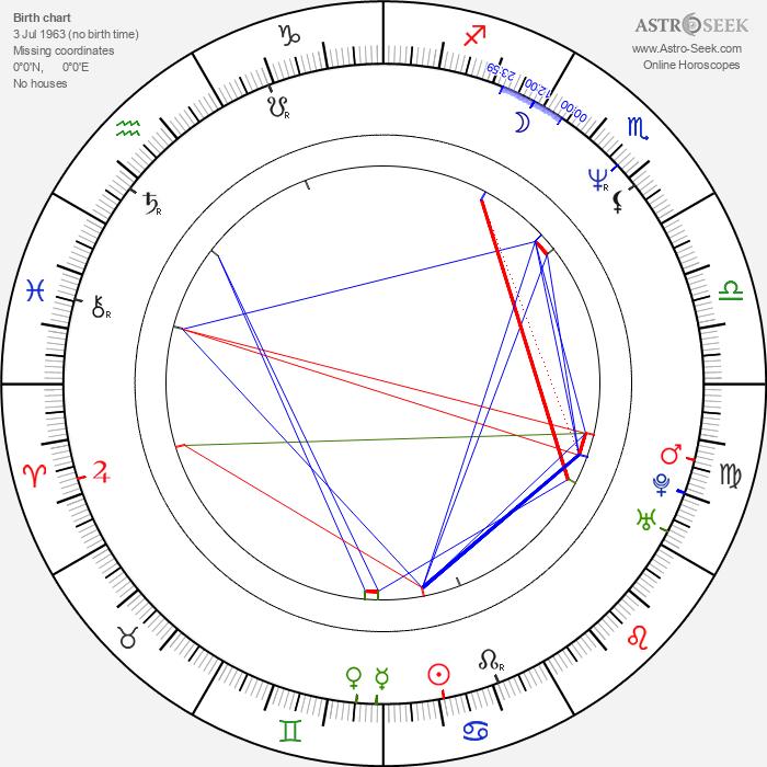 Paul Meston - Astrology Natal Birth Chart