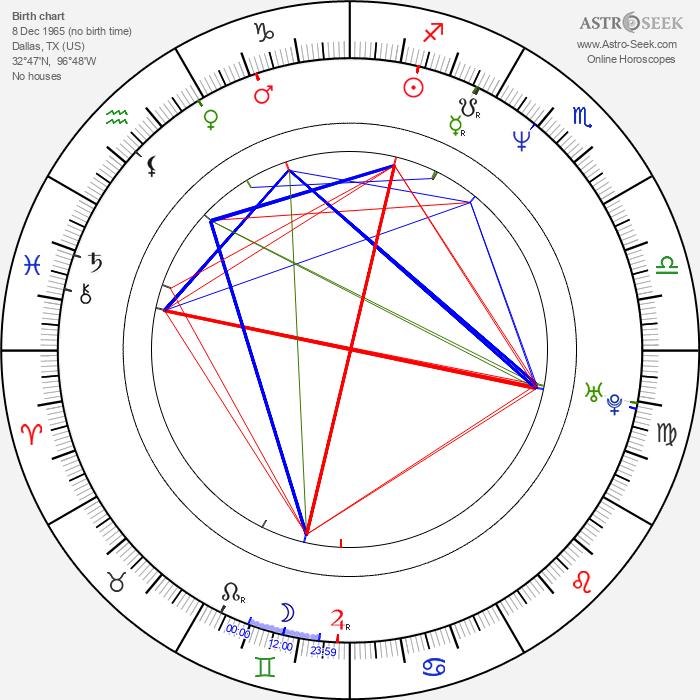 Paul Moncrief - Astrology Natal Birth Chart