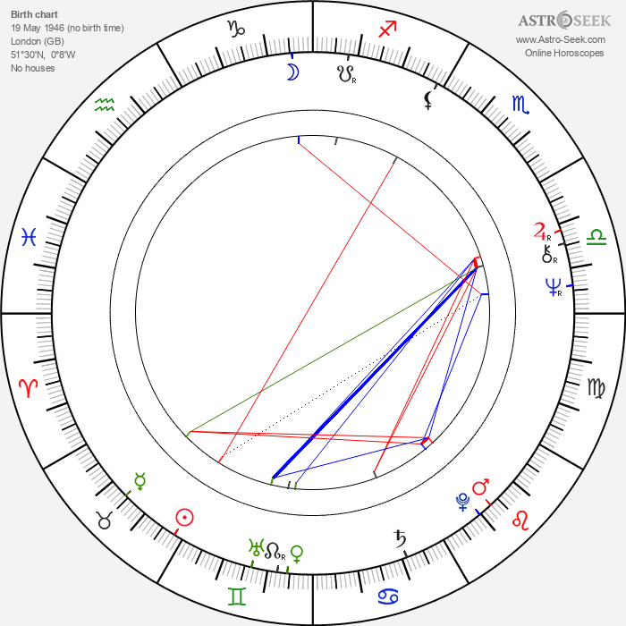 Paul Moriarty - Astrology Natal Birth Chart