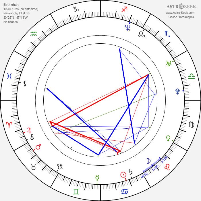 Paul Morrell - Astrology Natal Birth Chart