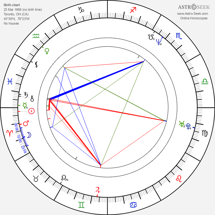 Paul Mota - Astrology Natal Birth Chart