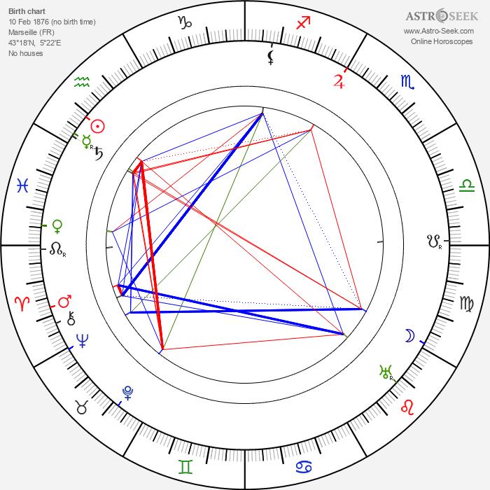 Paul Ollivier - Astrology Natal Birth Chart