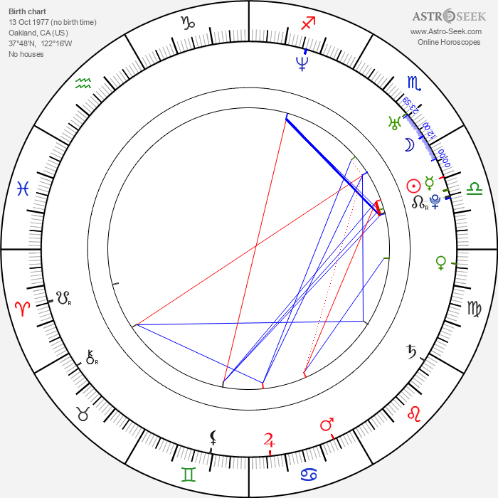 Paul Pierce - Astrology Natal Birth Chart