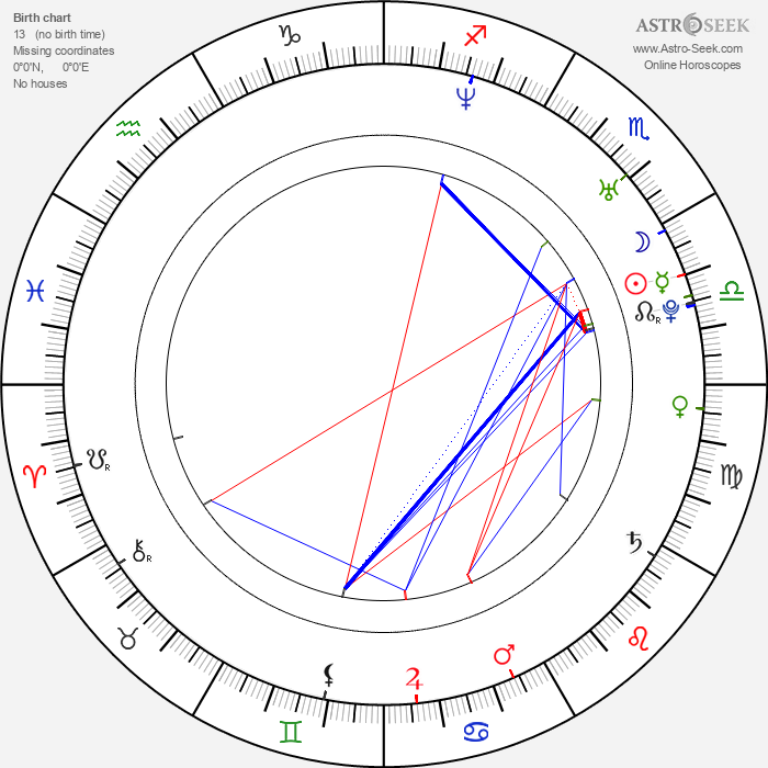 Paul Pierce - Astrology Natal Birth Chart