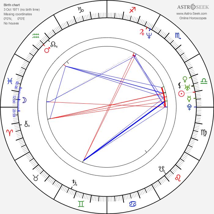 Paul Poet - Astrology Natal Birth Chart
