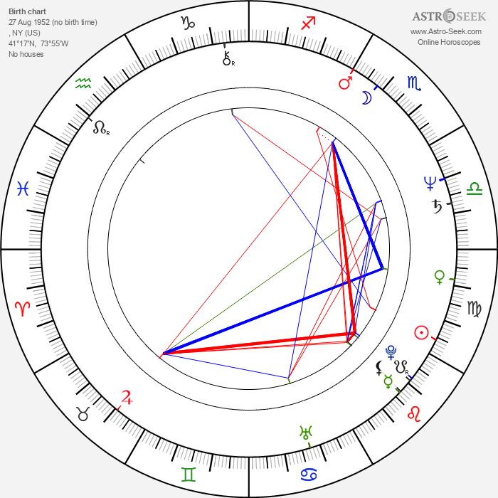 Paul Reubens - Astrology Natal Birth Chart