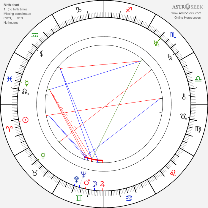 Paul Richter - Astrology Natal Birth Chart