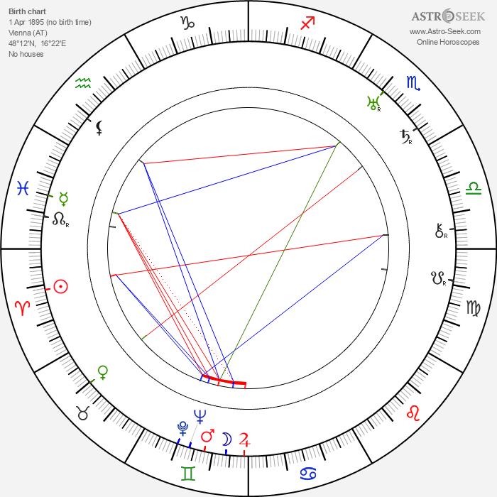 Paul Richter - Astrology Natal Birth Chart