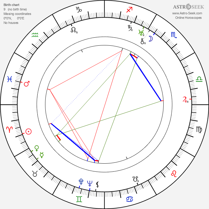 Paul Robeson - Astrology Natal Birth Chart
