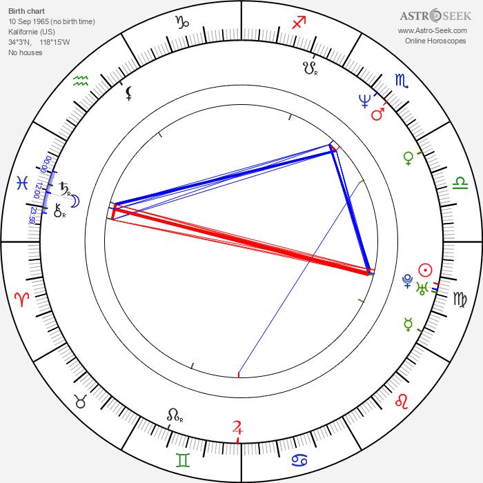 Paul Romero - Astrology Natal Birth Chart