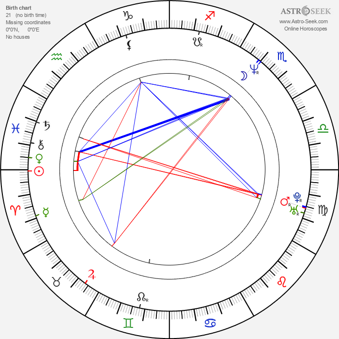 Paul Ronan - Astrology Natal Birth Chart