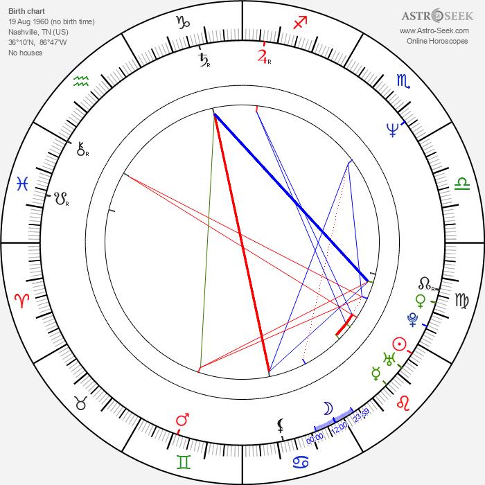 Paul Satterfield - Astrology Natal Birth Chart