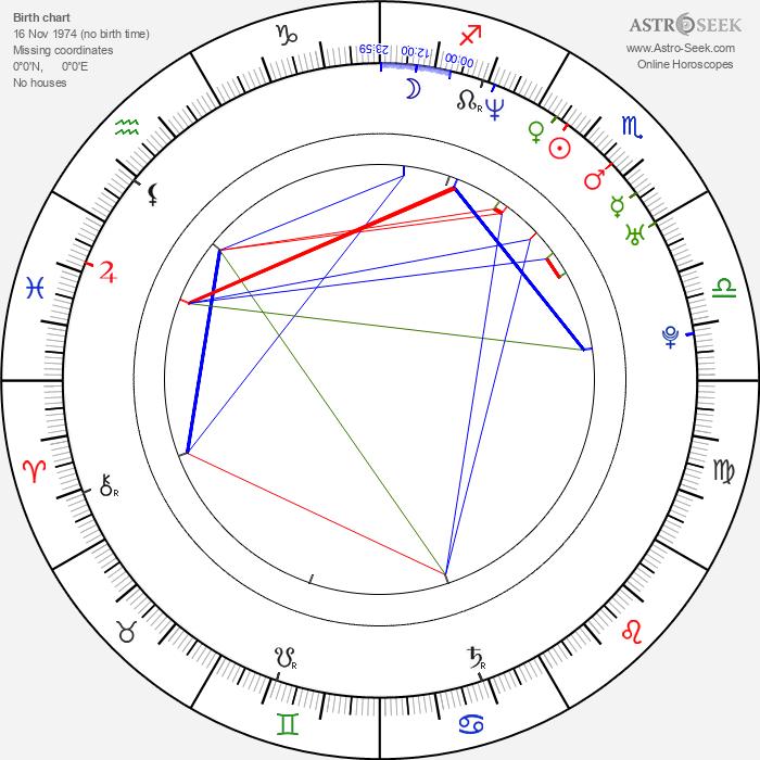 Paul Scholes - Astrology Natal Birth Chart