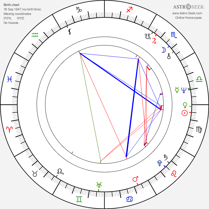Paul Seed - Astrology Natal Birth Chart