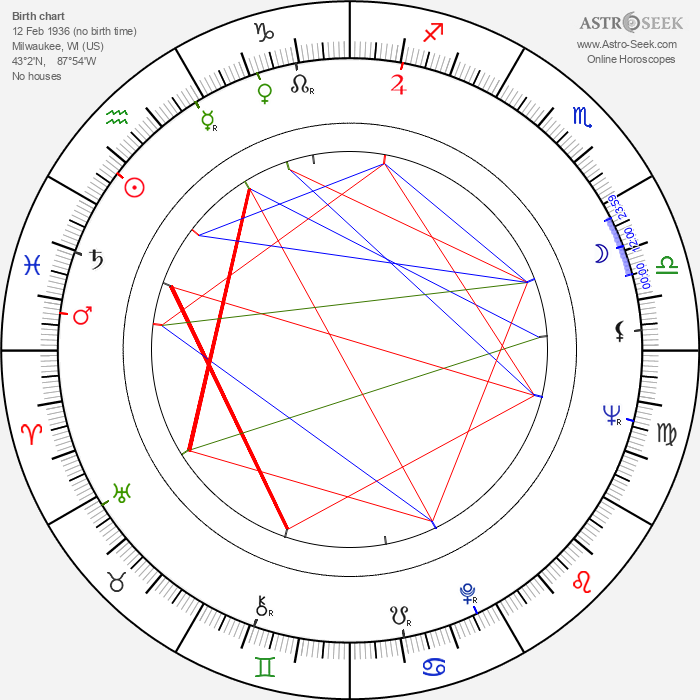 Paul Shenar - Astrology Natal Birth Chart