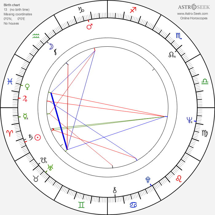 Paul Sorvino - Astrology Natal Birth Chart