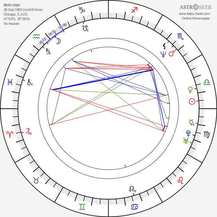 Paul Speckmann - Astrology Natal Birth Chart