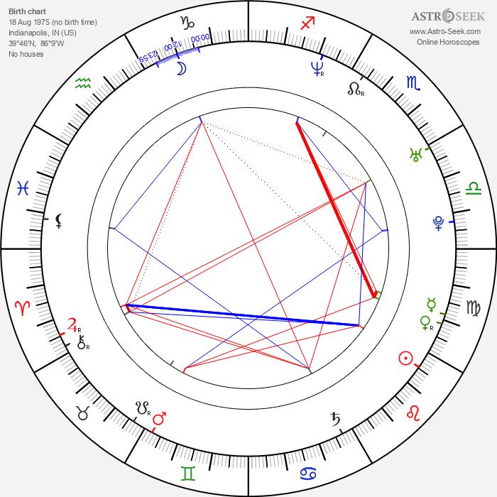 Paul Spicer - Astrology Natal Birth Chart