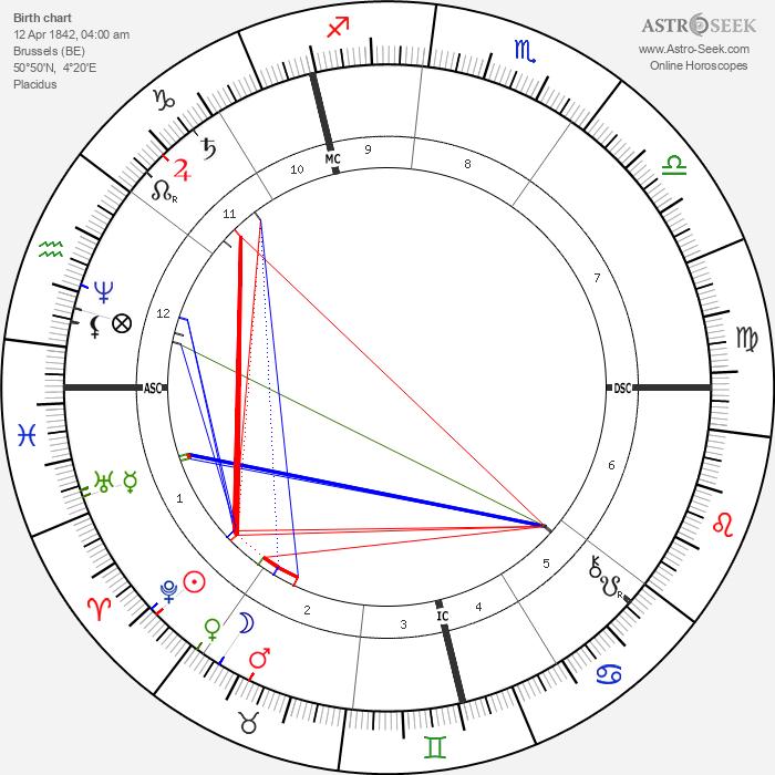 Paul Splingaerd - Astrology Natal Birth Chart