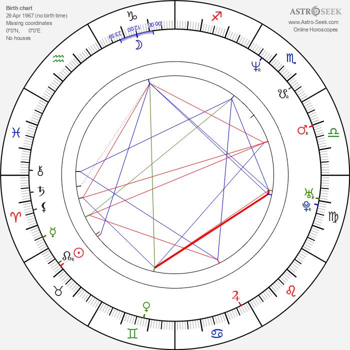 Paul Terrell Clayton - Astrology Natal Birth Chart