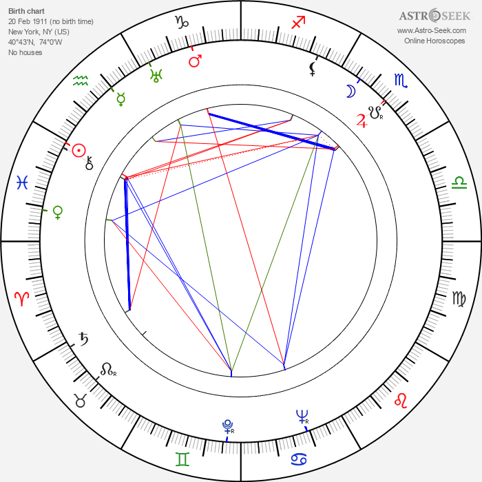Paul Tripp - Astrology Natal Birth Chart