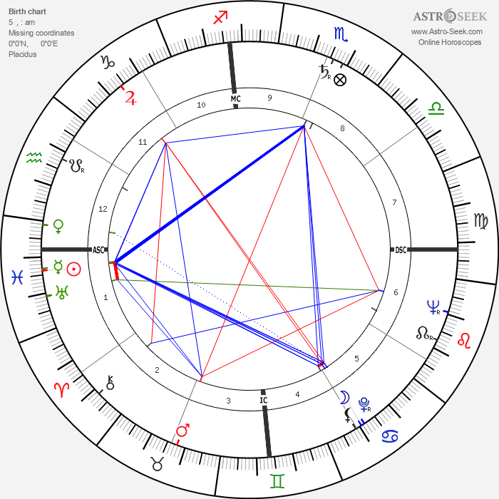 Paul Vergès - Astrology Natal Birth Chart