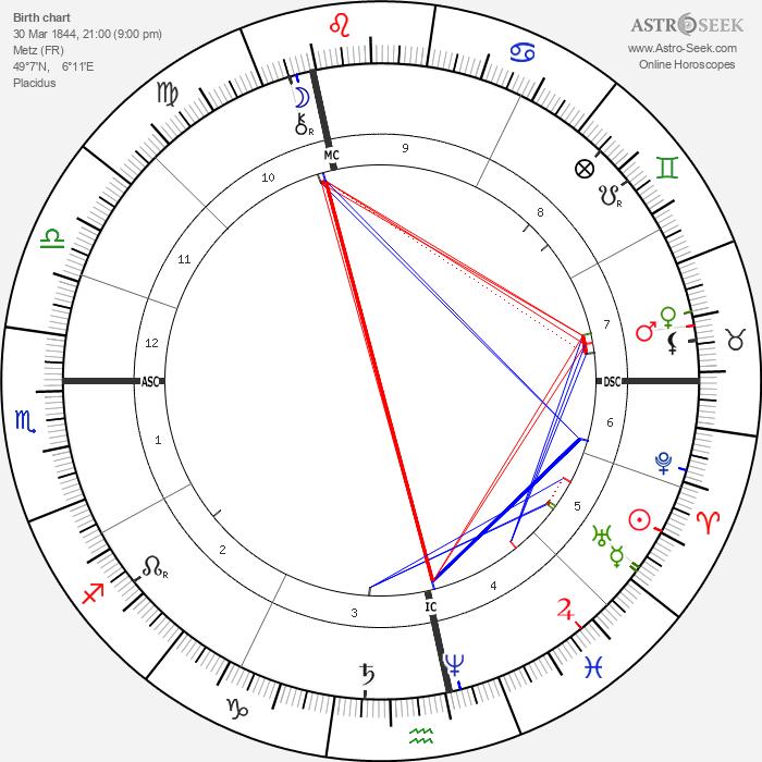 Paul Verlaine - Astrology Natal Birth Chart