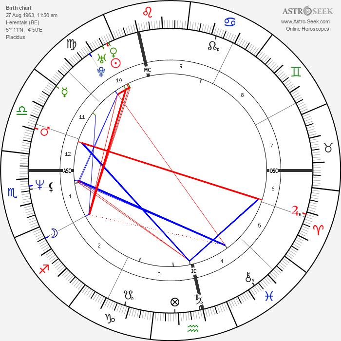 Paul Vermeiren - Astrology Natal Birth Chart