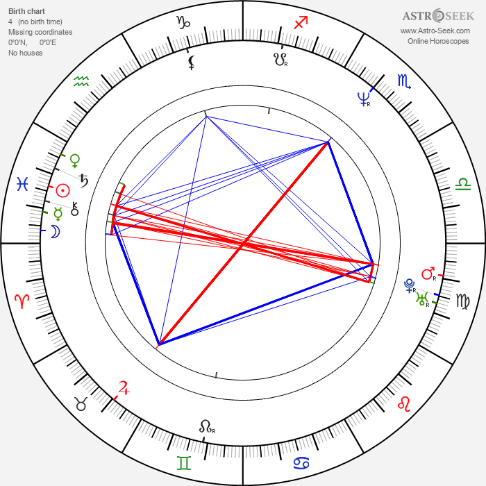 Paul W. S. Anderson - Astrology Natal Birth Chart