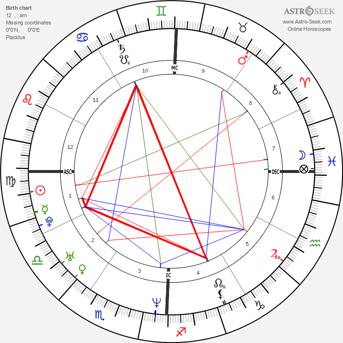Paul Walker - Astrology Natal Birth Chart