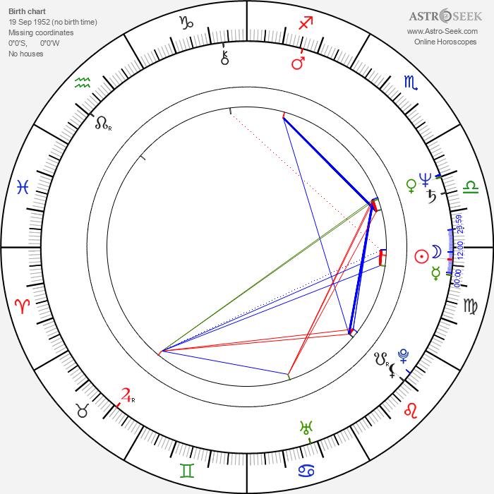 Paul Webster - Astrology Natal Birth Chart
