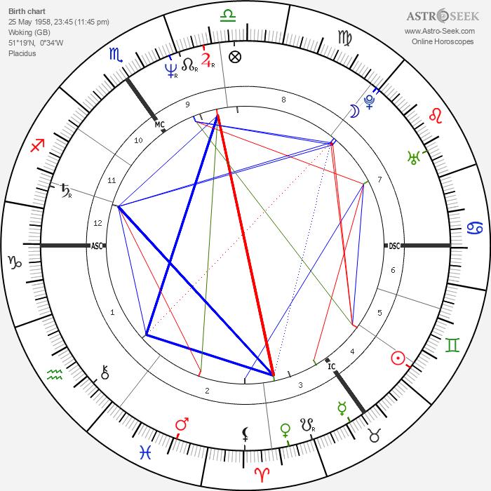 Paul Weller - Astrology Natal Birth Chart