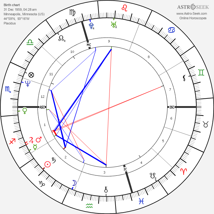 Paul Westerberg - Astrology Natal Birth Chart