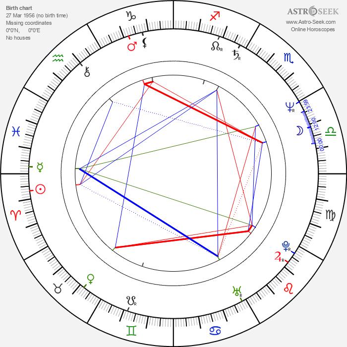 Paul Wickens - Astrology Natal Birth Chart