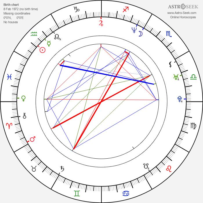 Paul Wight - Astrology Natal Birth Chart