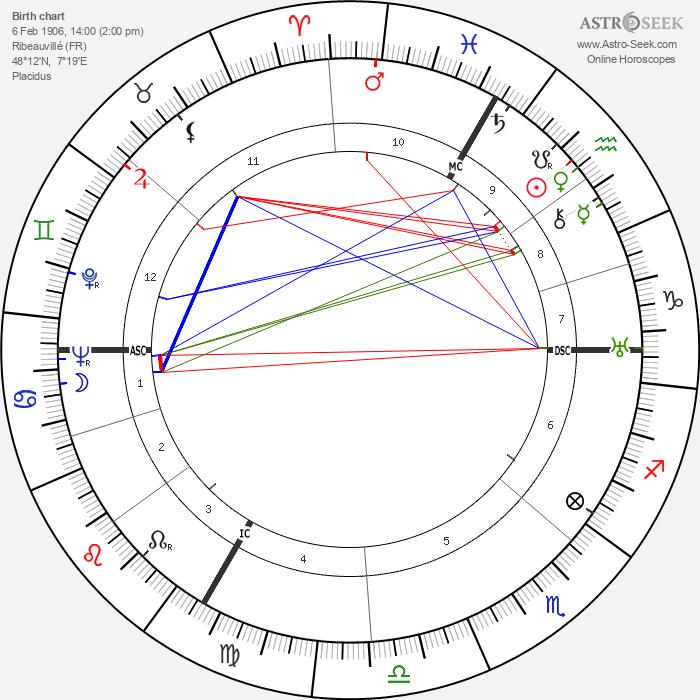 Paul Winter - Astrology Natal Birth Chart