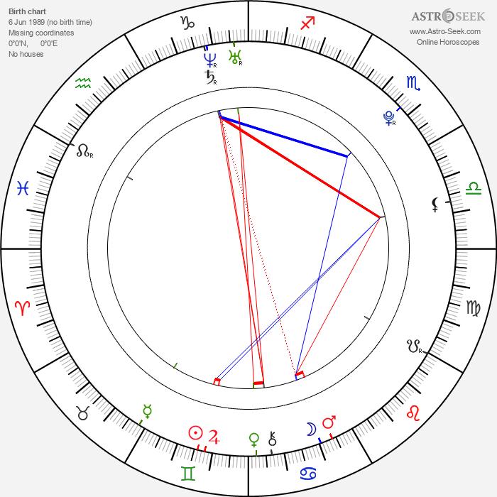Paula Brancati - Astrology Natal Birth Chart