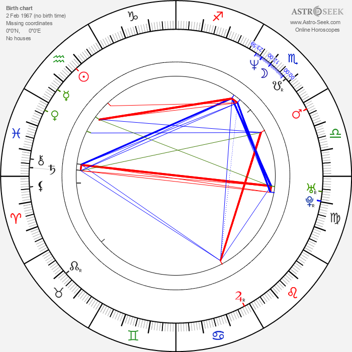 Paula Burlamaqui - Astrology Natal Birth Chart