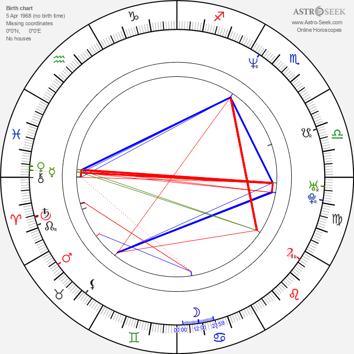 Paula Cole - Astrology Natal Birth Chart