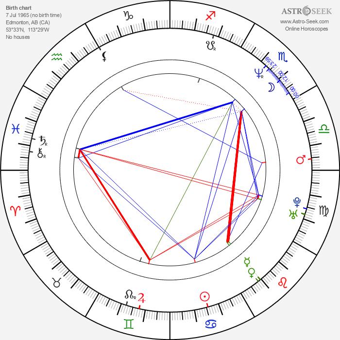 Paula Devicq - Astrology Natal Birth Chart