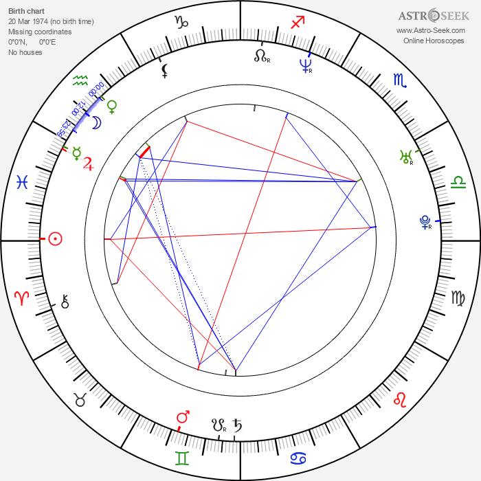 Paula Garcés - Astrology Natal Birth Chart