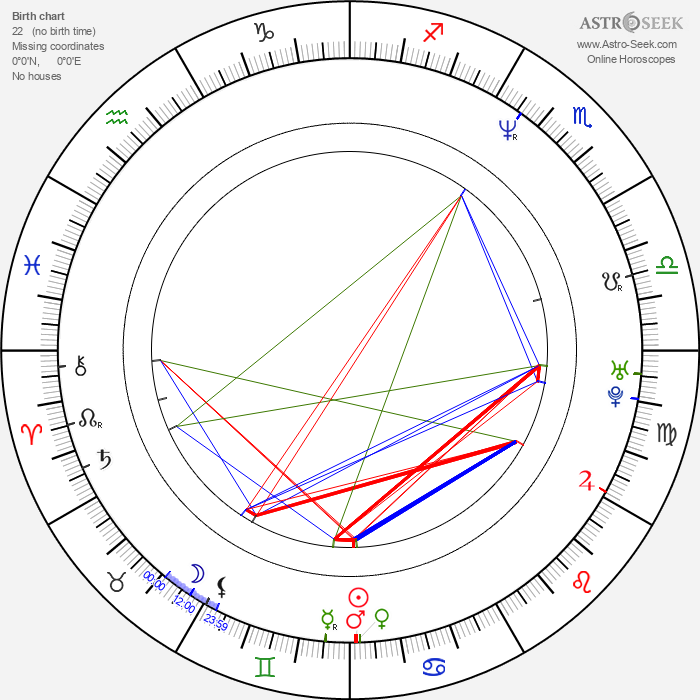 Paula Irvine - Astrology Natal Birth Chart