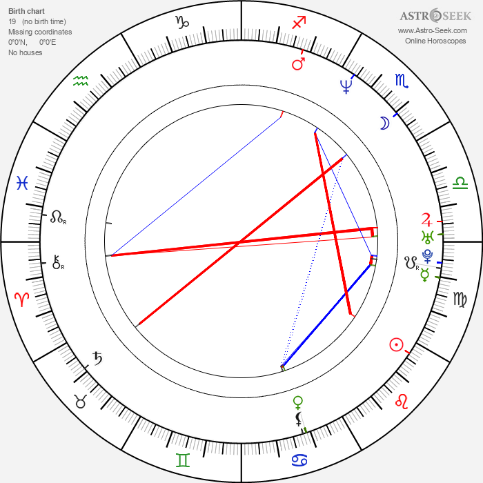 Paula Jai Parker - Astrology Natal Birth Chart