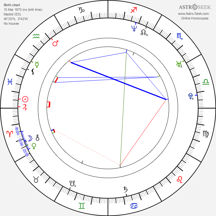 Paula Leza - Astrology Natal Birth Chart