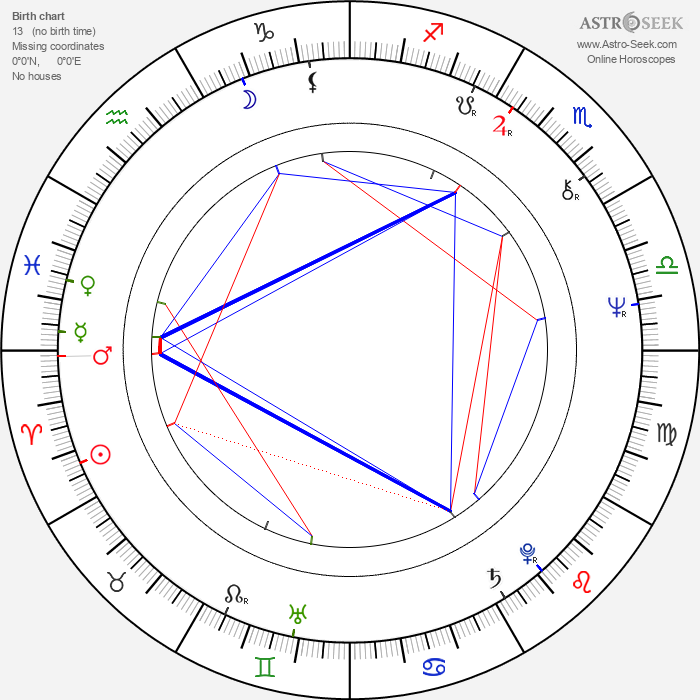 Paula Pritchett - Astrology Natal Birth Chart